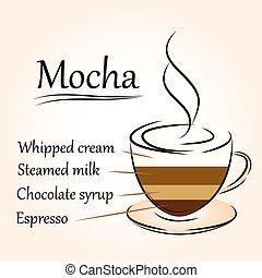 icona, caffè, mocha