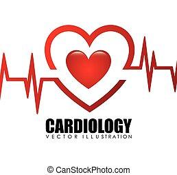 icona, cardiologia
