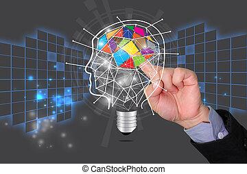 idea, conoscenza, concetto, condivisione, educazione