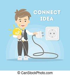 ideas., collegamento