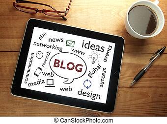 idee, blog