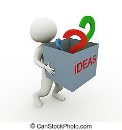 idee, domande