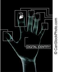 identità, digitale