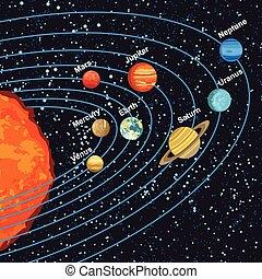 illustrazione, sistema solare