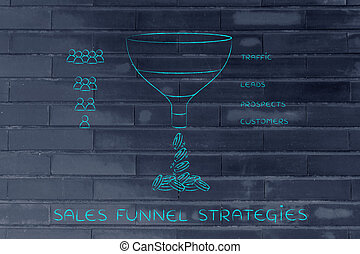 imbuto, persone, clienti, &, icone, piombi, vendite, prospettive, strategie, traffico