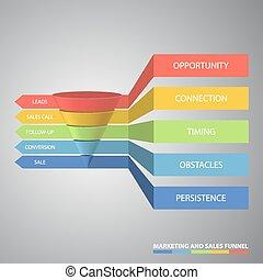 imbuto, usato, illustr, marketing, vendite, analisi, tasso, vettore