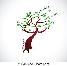 impiegato, albero, crescita, disegno, illustrazione