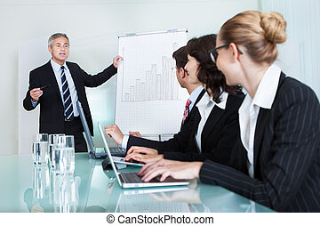 in-house, addestramento, affari