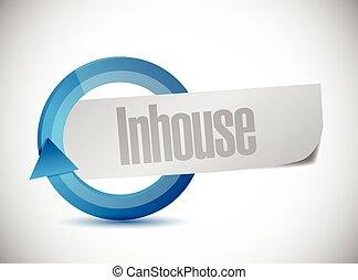 in-house, ciclo, disegno, illustrazione, segno