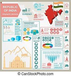 india, repubblica, infographics