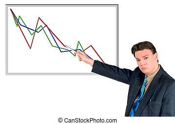 indicare, giovane, cattivo, curva delle vendite, uomo affari