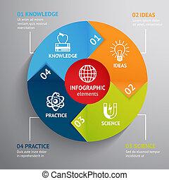 infographic, educazione, grafico