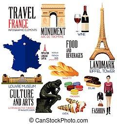 infographic, elementi, viaggiare, francia