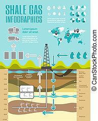 infographic, gas, argillite, sagoma