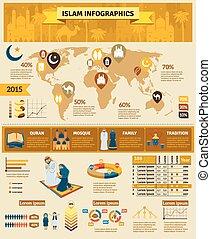 infographic, islam, set