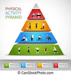 infographic, piramide, attività fisica