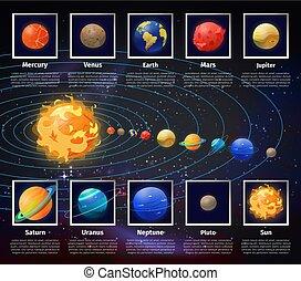 infographic, solare, cosmico, sistema, universo