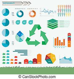 infographic, sustainability, vettore