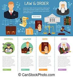 infographics, ordine, legge
