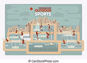 informazioni, grafica, sport esterni