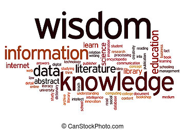 informazioni, parola, conoscenza, saggezza, dati, nuvola