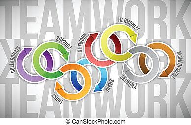 keywords, lavoro squadra, disegno, illustrazione, ciclo