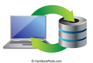 laptop, server, backup, database