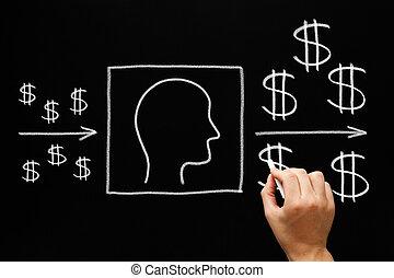 lavagna, concetto, investimento, persone