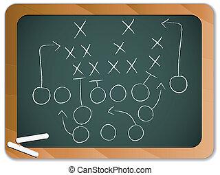 lavagna, football, strategia, gioco, lavoro squadra, piano