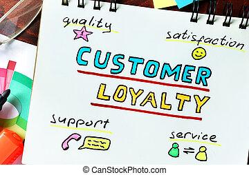 lealtà cliente