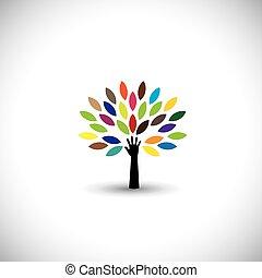 leav, icona, albero, colorito, persone
