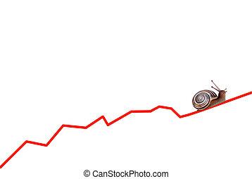 lento, aumento vendite