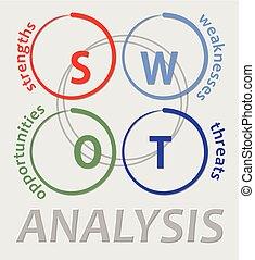 lettere, colorato, forme, moderno, scorciatoia, disegno, analisi, rado, cerchio, swot, bandiera