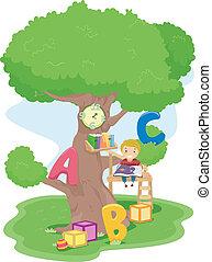 lettura, treehouse