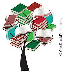 libri, albero