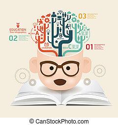 libro, sagoma, usato, linee, taglio, infographics, /, vettore, sito web, disinserimento, orizzontale, grafico, carta, diagramma, stile, essere, disposizione, creativo, o, lattina