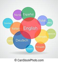 lingue, mondo, concetto