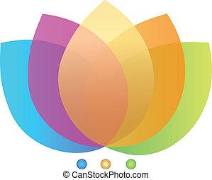 loto, logotipo, fiore, disegno