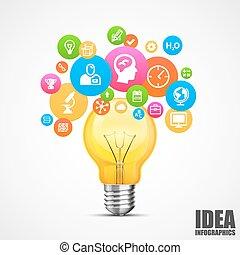 lotti, luce, idee