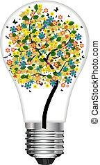 luce, albero, bulbo