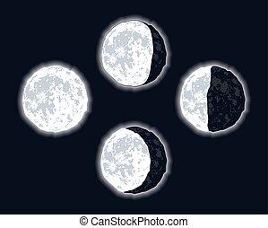 luna, quattro, fasi