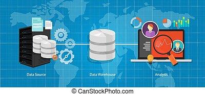 magazzino, intelligenza, dati, affari, database