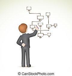 mandrawing, diagramma flusso, affari