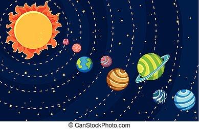 manifesto, pianeti, sistema, solare, sole