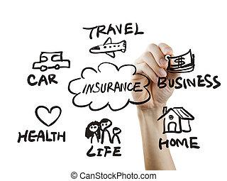 mano, presentazione, disegnato, assicurazione