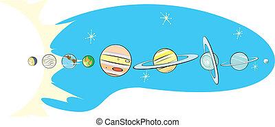 mappa, retro, sistema solare