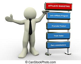 marketing, 3d, affiliate, uomo