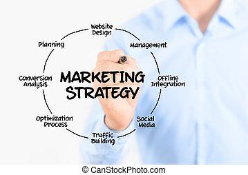 marketing, concetto, strategia