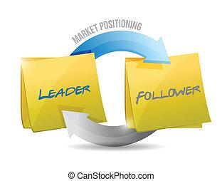 marketing, disegno, posizionare, illustrazione, ciclo