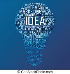 marketing, idea, comunicazione